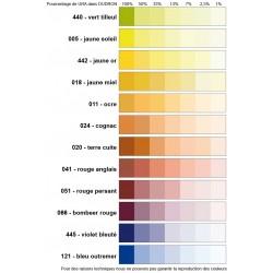 Pâte colorante N° 424 URA...